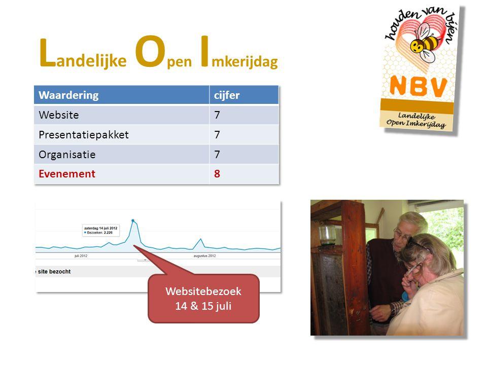 Websitebezoek 14 & 15 juli L andelijke O pen I mkerijdag