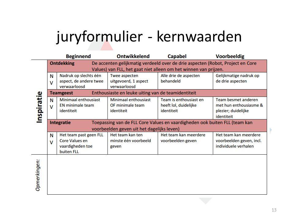 juryformulier - kernwaarden 13