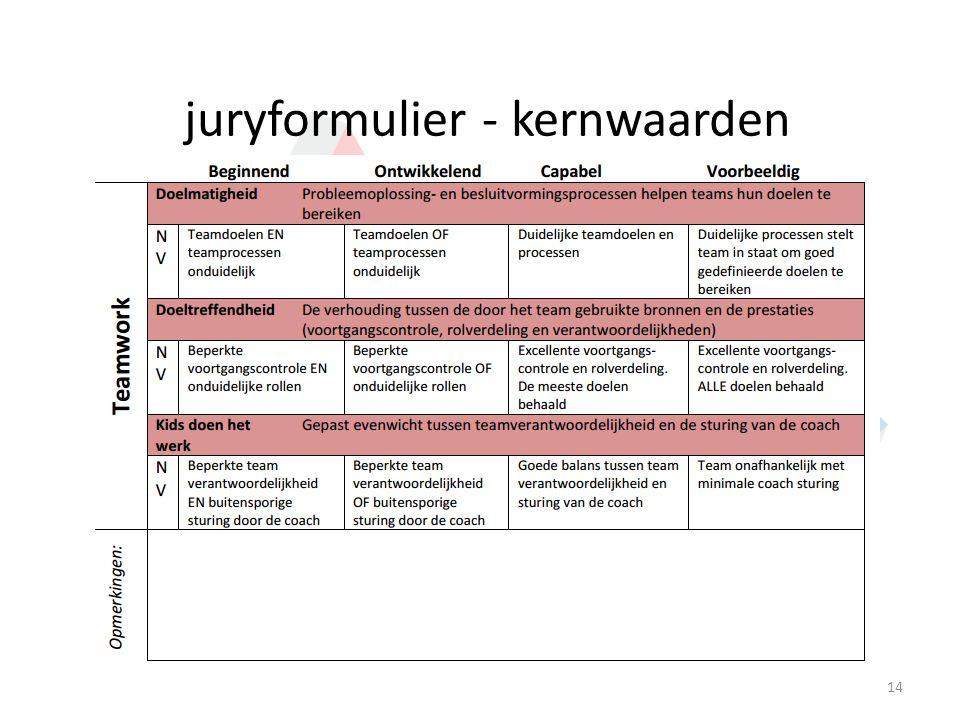 juryformulier - kernwaarden 14