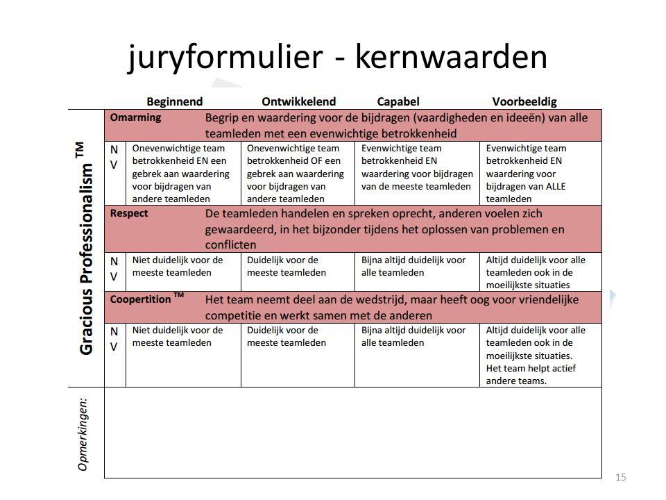 juryformulier - kernwaarden 15
