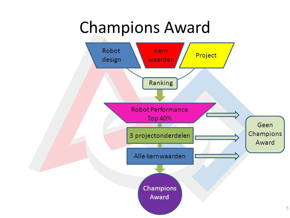 Champions Award Robot Performance Top 40% Project Kern waarden Robot design Ranking 3 projectonderdelen Alle kernwaarden Champions Award Geen Champion