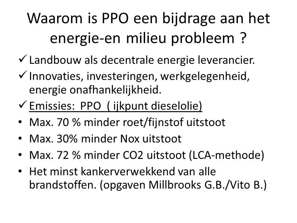 Waarom is PPO een bijdrage aan het energie-en milieu probleem .
