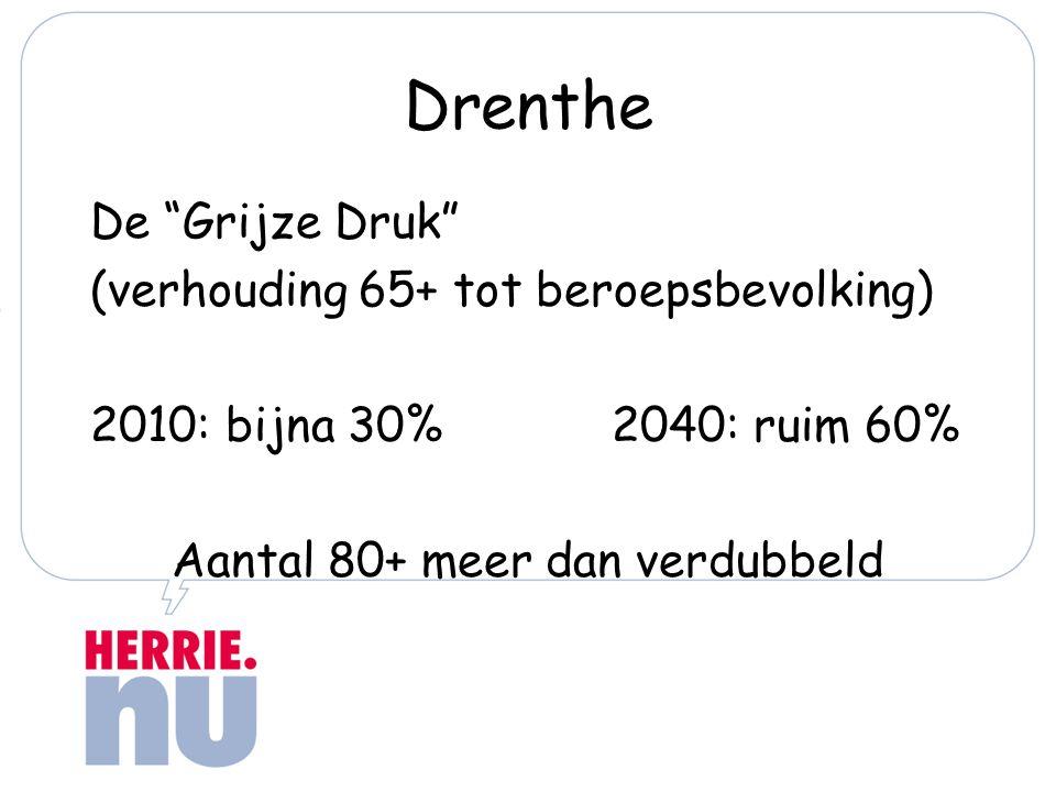 Drenthe De Grijze Druk (verhouding 65+ tot beroepsbevolking) 2010: bijna 30% 2040: ruim 60% Aantal 80+ meer dan verdubbeld