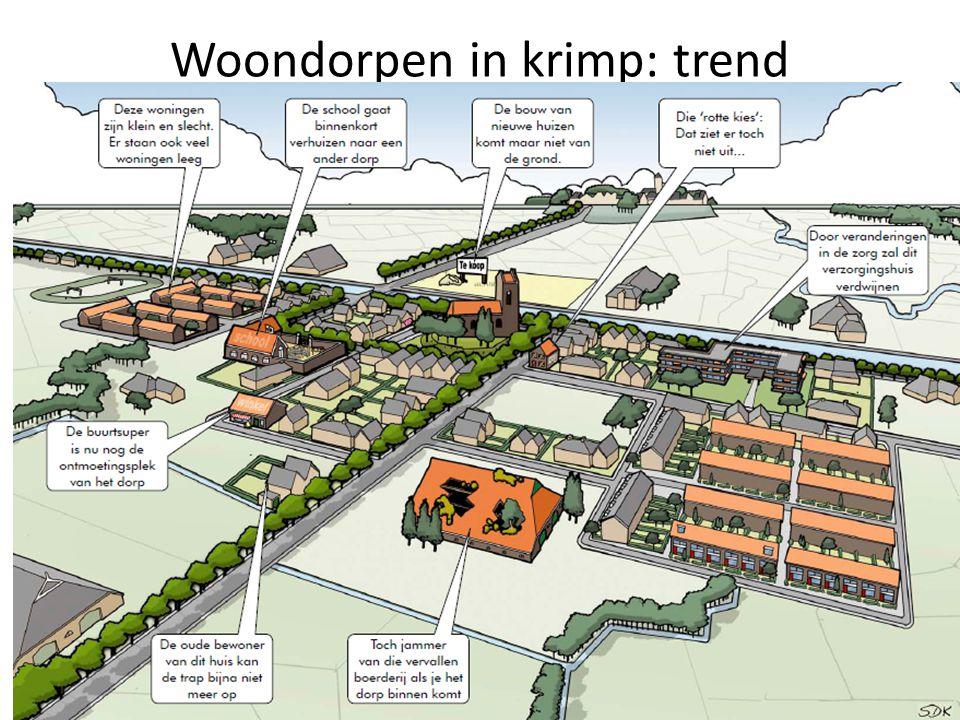 Woondorpen in krimp: trend