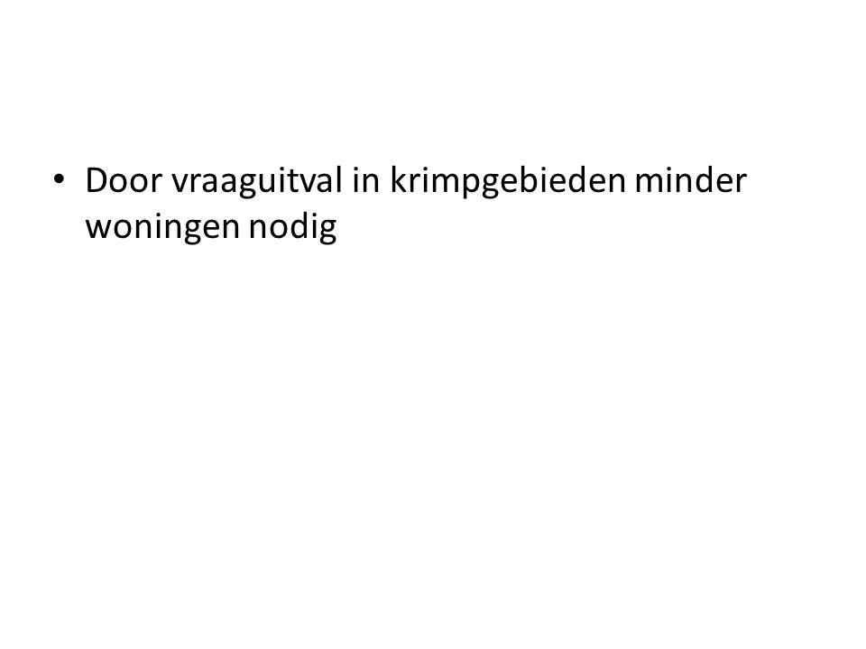 Het probleem in segmenten (bron: De sloop van koop 2012 Jan Winsemius) Waardevast Waardeval: sterk veranderende instroom, mogelijk probleem sociaal beheer Waardeloos: beheerprobleem leegstand