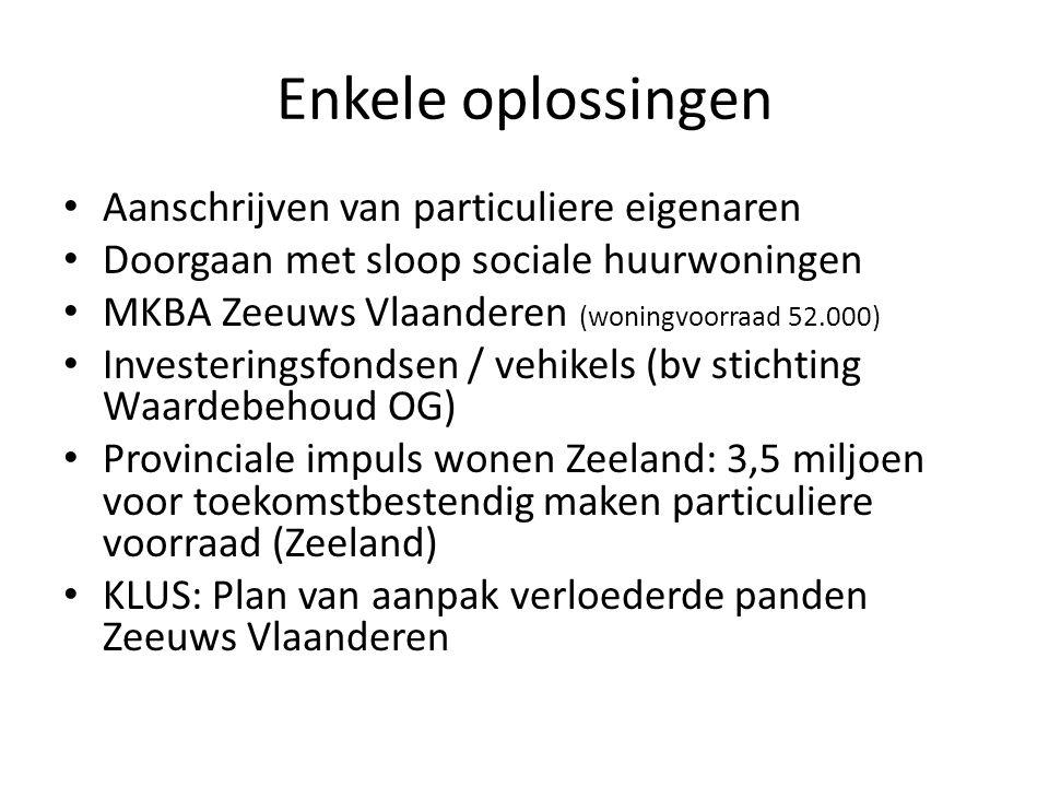 Enkele oplossingen Aanschrijven van particuliere eigenaren Doorgaan met sloop sociale huurwoningen MKBA Zeeuws Vlaanderen (woningvoorraad 52.000) Inve