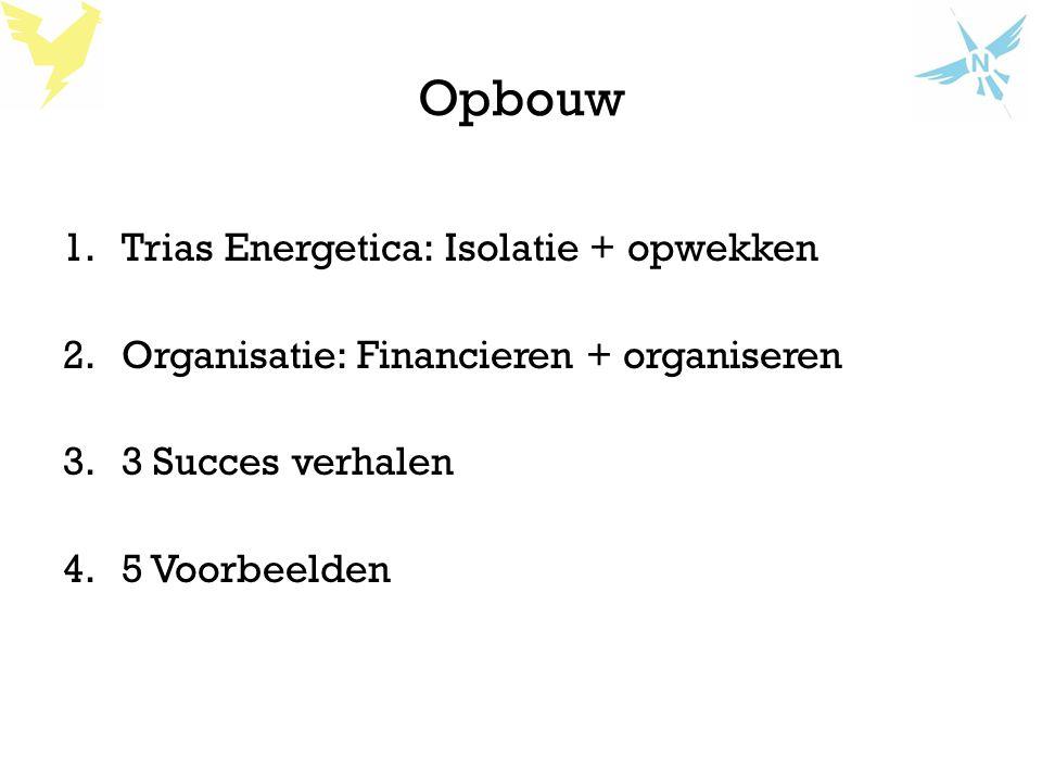 Opbouw 1.Trias Energetica: Isolatie + opwekken 2.Organisatie: Financieren + organiseren 3.3 Succes verhalen 4.5 Voorbeelden
