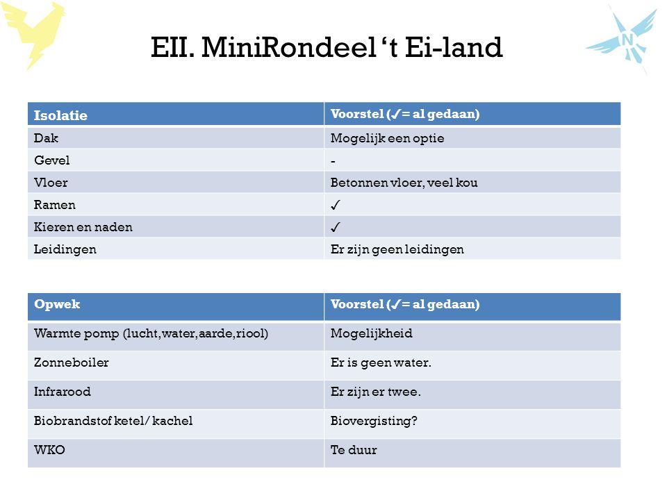 EII. MiniRondeel 't Ei-land Isolatie Voorstel ( ✓ = al gedaan) DakMogelijk een optie Gevel- VloerBetonnen vloer, veel kou Ramen ✓ Kieren en naden ✓ Le