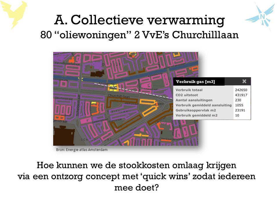 """A. Collectieve verwarming 80 """"oliewoningen"""" 2 VvE's Churchilllaan Hoe kunnen we de stookkosten omlaag krijgen via een ontzorg concept met 'quick wins'"""