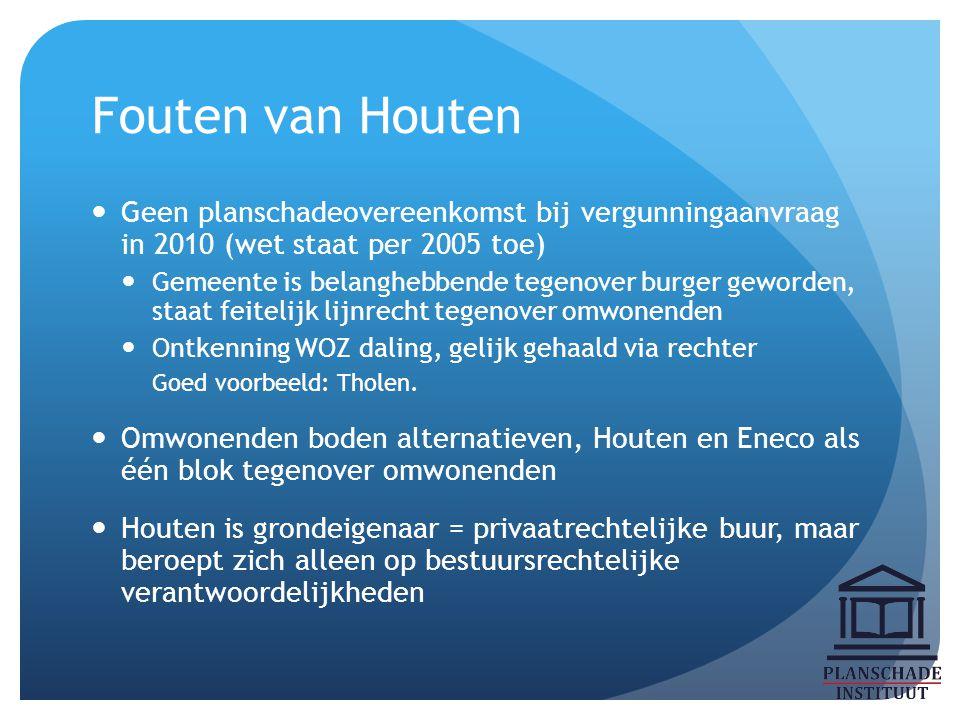 Fouten van Houten Geen planschadeovereenkomst bij vergunningaanvraag in 2010 (wet staat per 2005 toe) Gemeente is belanghebbende tegenover burger gewo