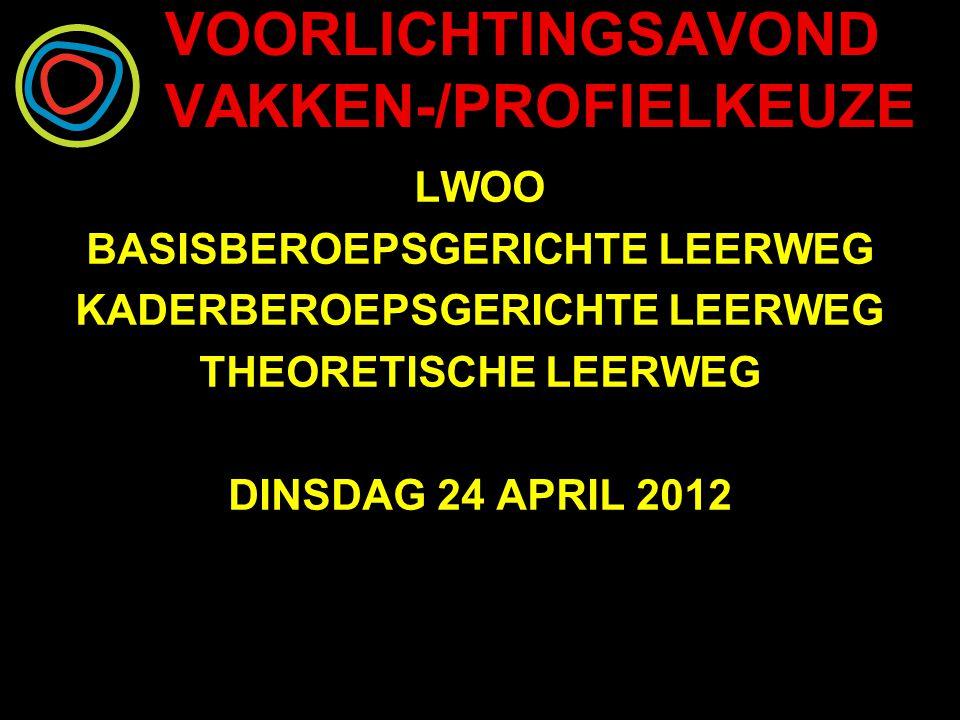 VOORLICHTINGSAVOND VAKKEN-/PROFIELKEUZE LWOO BASISBEROEPSGERICHTE LEERWEG KADERBEROEPSGERICHTE LEERWEG THEORETISCHE LEERWEG DINSDAG 24 APRIL 2012