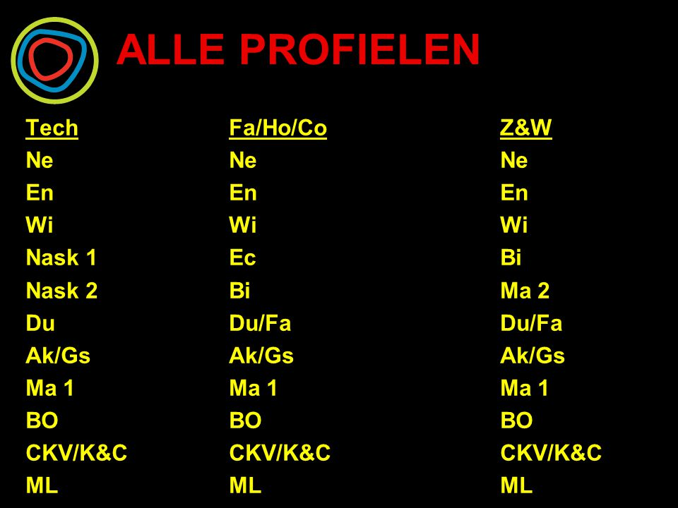 ALLE PROFIELEN TechFa/Ho/CoZ&W NeNeNe EnEnEn WiWiWi Nask 1EcBi Nask 2BiMa 2 DuDu/FaDu/Fa Ak/GsAk/GsAk/Gs Ma 1Ma 1Ma 1 BOBOBO CKV/K&CCKV/K&CCKV/K&C MLMLML