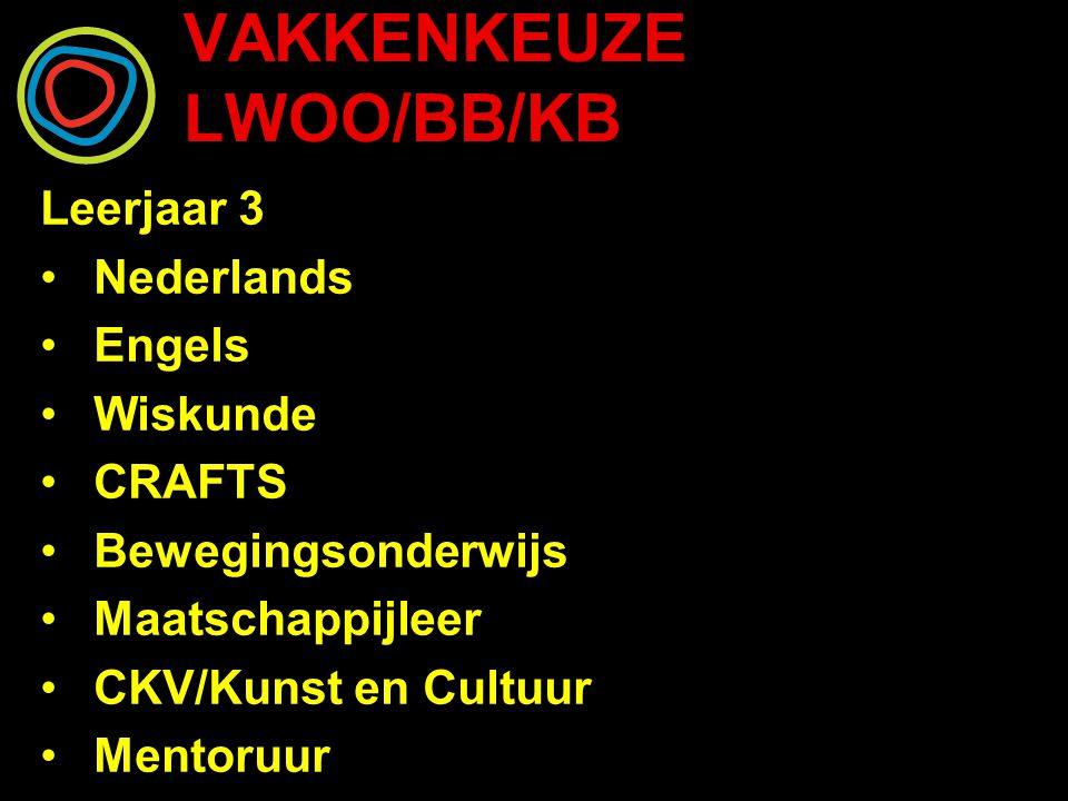 VAKKENKEUZE LWOO/BB/KB Leerjaar 3 Nederlands Engels Wiskunde CRAFTS Bewegingsonderwijs Maatschappijleer CKV/Kunst en Cultuur Mentoruur