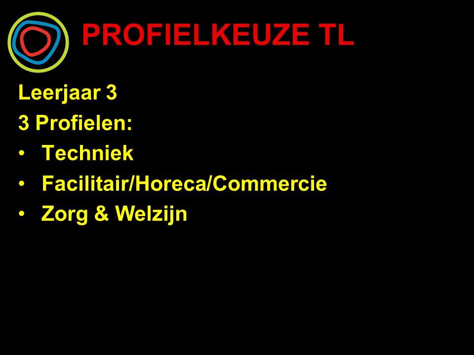 PROFIELKEUZE TL Leerjaar 3 3 Profielen: Techniek Facilitair/Horeca/Commercie Zorg & Welzijn