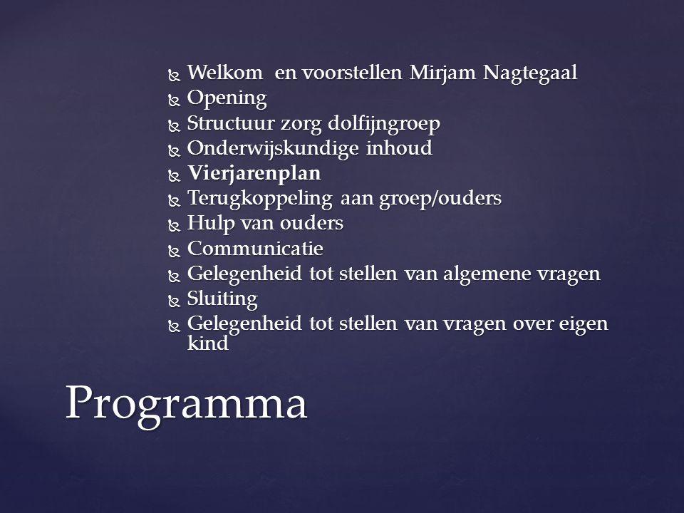  Welkom en voorstellen Mirjam Nagtegaal  Opening  Structuur zorg dolfijngroep  Onderwijskundige inhoud  Vierjarenplan  Terugkoppeling aan groep/