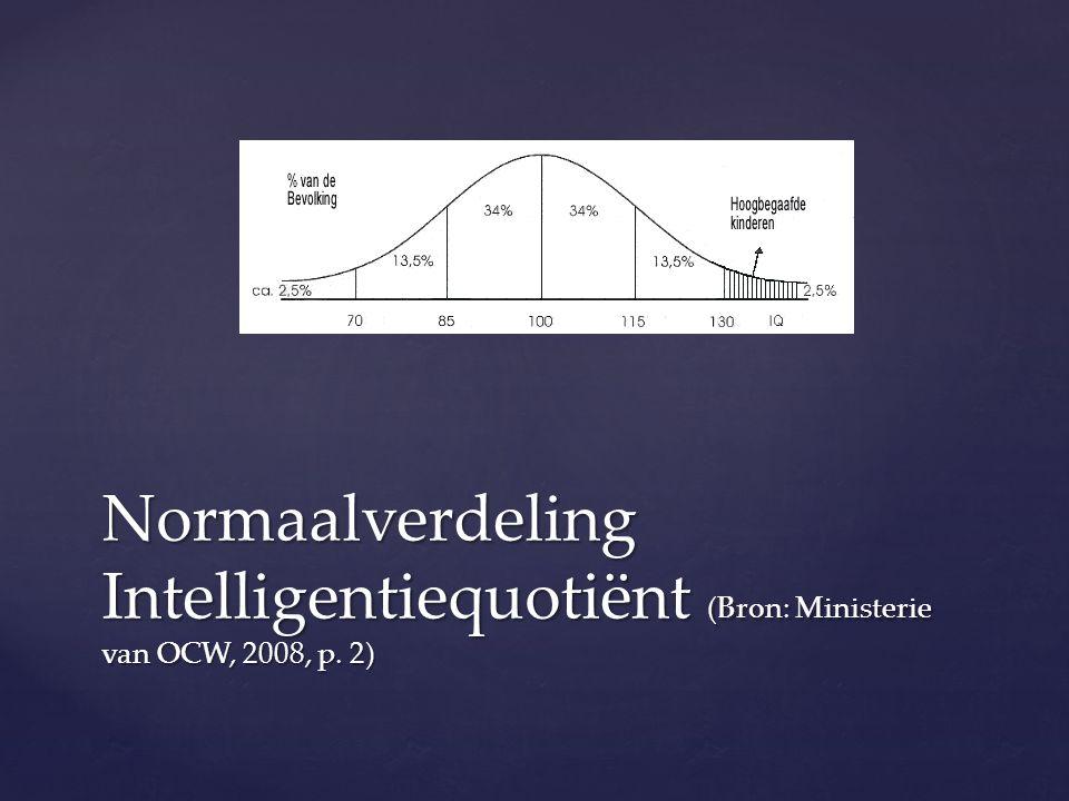  Cognitieve uitdaging:  Verdiepen  Verbreden  Leren leren  Sociaal emotionele ontwikkeling  Vaardigheden aanleren  Computervaardigheden  Samenwerken Onderwijsinhoud