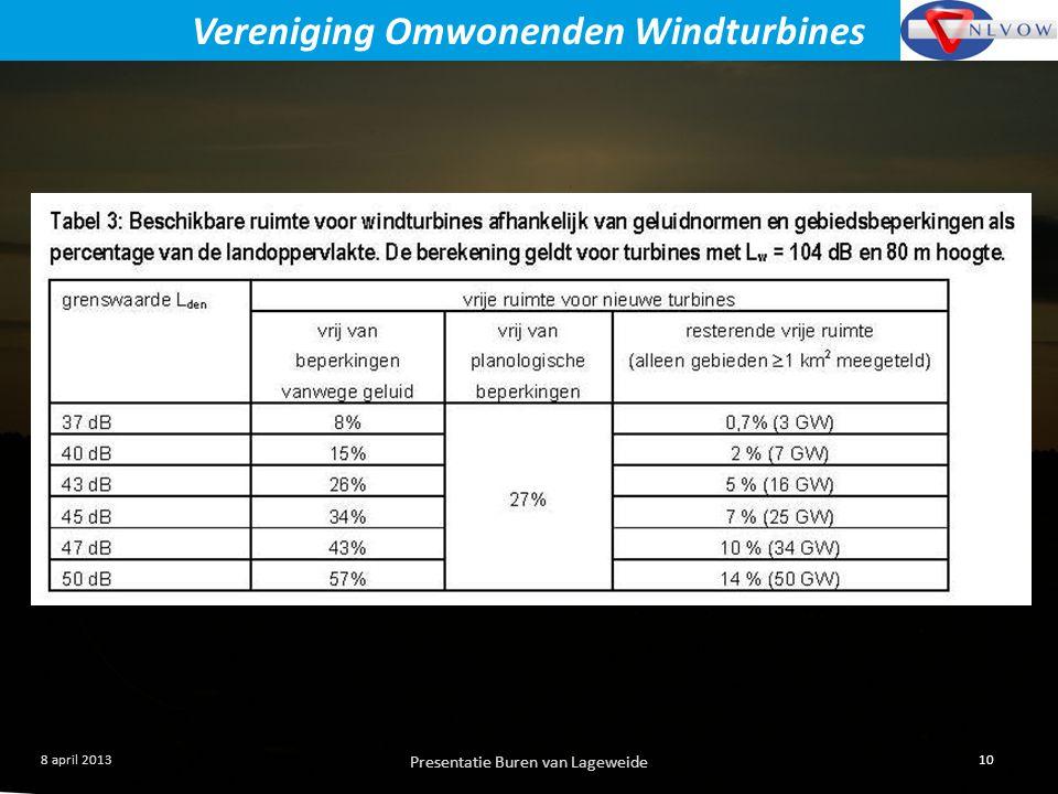 Presentatie Buren van Lageweide 10 8 april 2013 Vereniging Omwonenden Windturbines