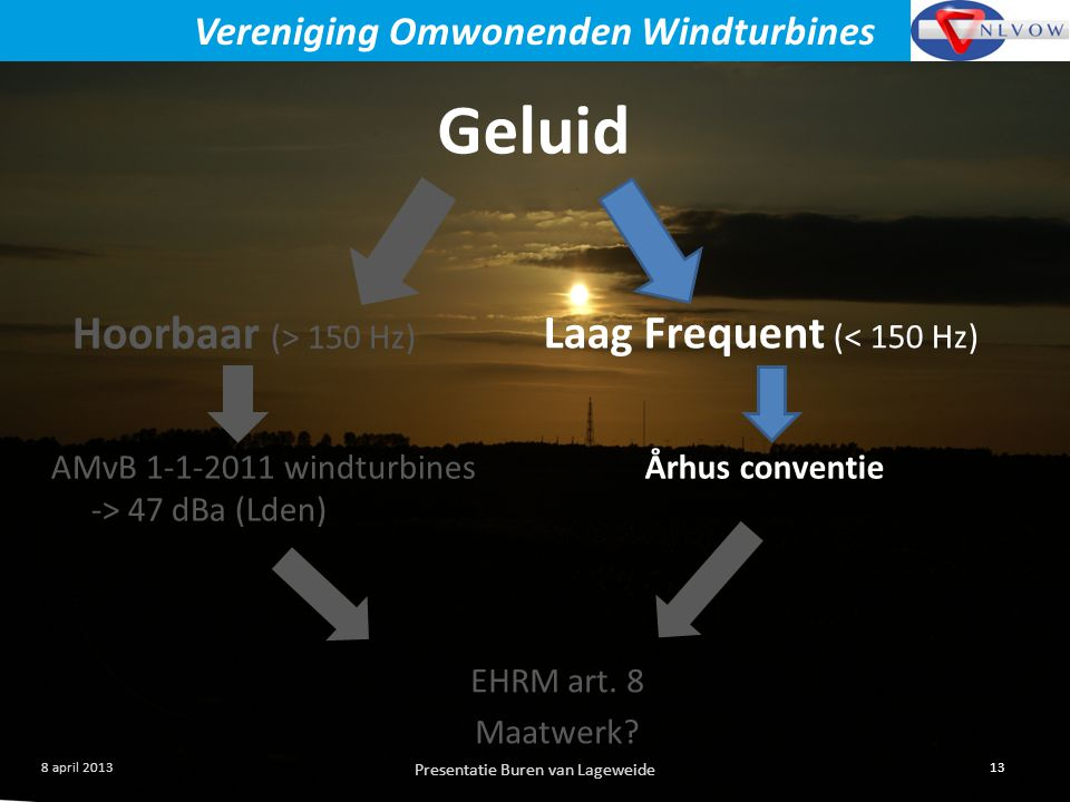 Presentatie Buren van Lageweide 13 8 april 2013 Vereniging Omwonenden Windturbines Geluid Hoorbaar (> 150 Hz) Laag Frequent (< 150 Hz) AMvB 1-1-2011 windturbines -> 47 dBa (Lden) Århus conventie EHRM art.
