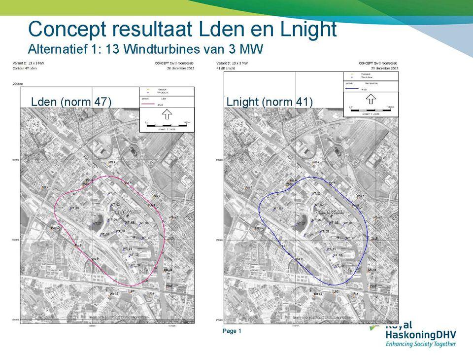 Presentatie Buren van Lageweide 20 8 april 2013 Vereniging Omwonenden Windturbines