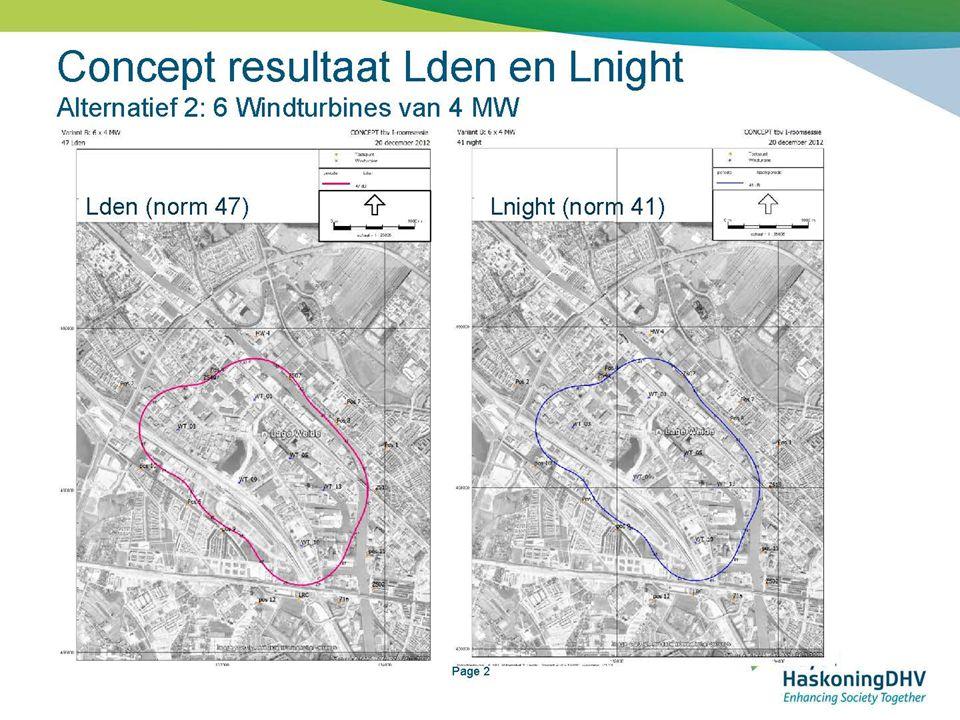 Presentatie Buren van Lageweide 21 8 april 2013 Vereniging Omwonenden Windturbines
