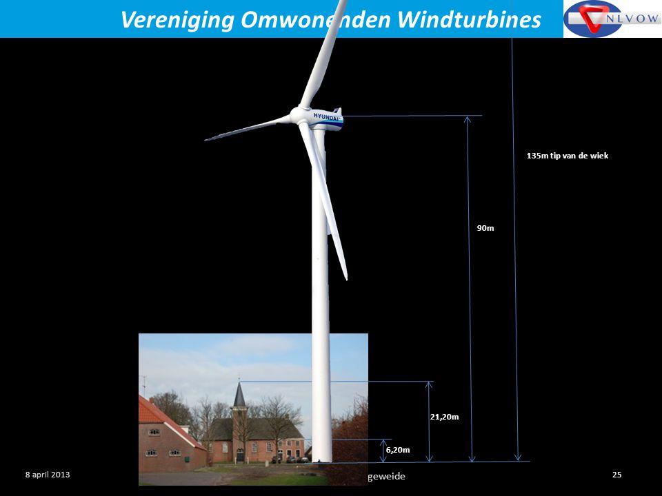 Presentatie Buren van Lageweide 25 8 april 2013 Vereniging Omwonenden Windturbines 6,20m 21,20m 90m 135m tip van de wiek