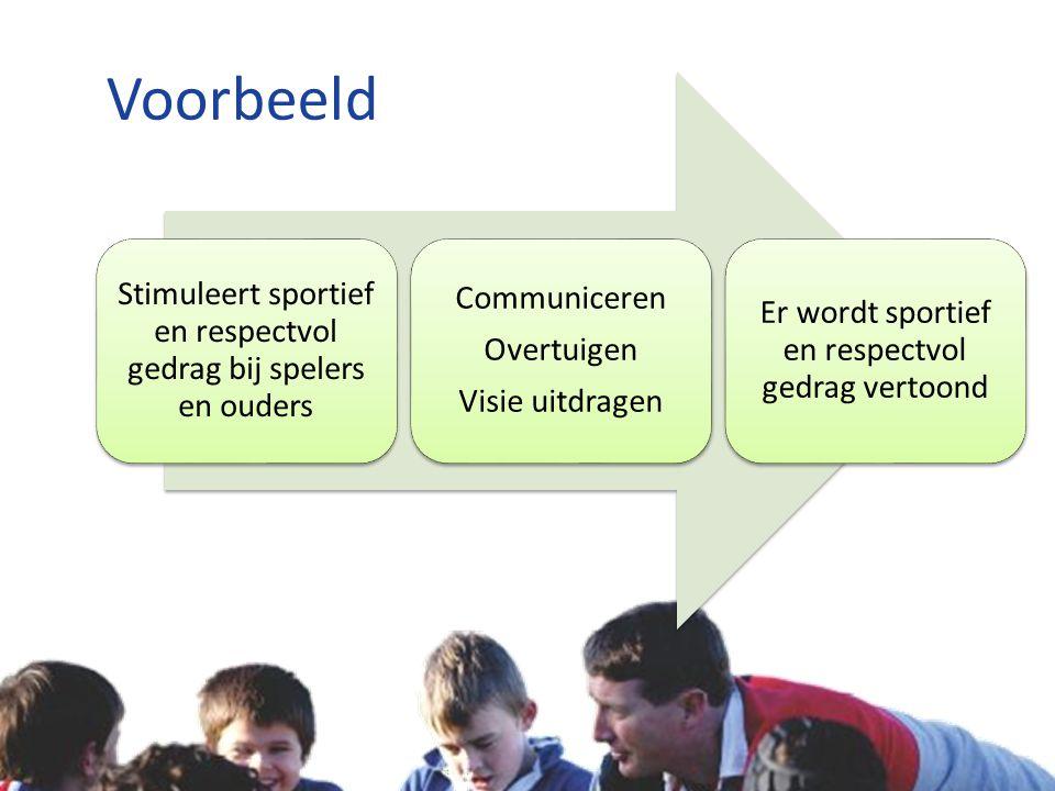 Copyright © Stichting Jeugdsport stichtingjeugdsport.nl Voorbeeld Stimuleert sportief en respectvol gedrag bij spelers en ouders Communiceren Overtuigen Visie uitdragen Er wordt sportief en respectvol gedrag vertoond