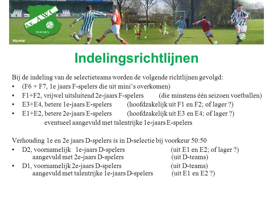 Indelingsrichtlijnen Bij de indeling van de selectieteams worden de volgende richtlijnen gevolgd: (F6 + F7, 1e jaars F-spelers die uit mini's overkome