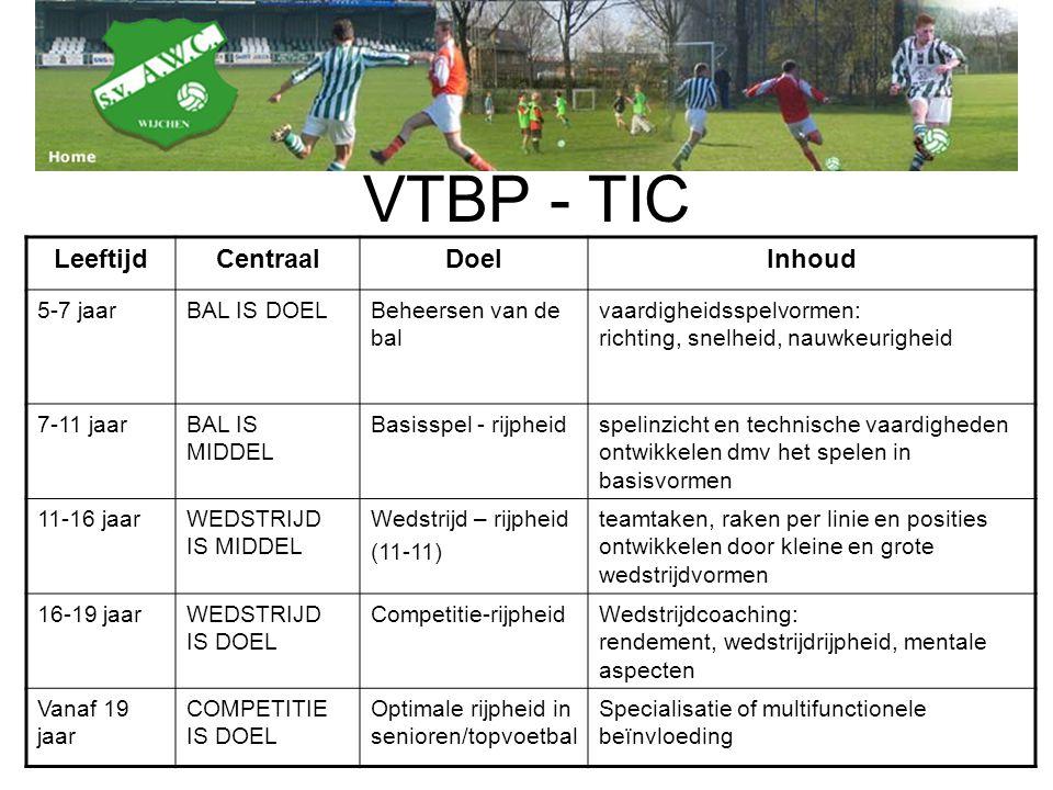 VTBP - TIC LeeftijdCentraalDoelInhoud 5-7 jaarBAL IS DOELBeheersen van de bal vaardigheidsspelvormen: richting, snelheid, nauwkeurigheid 7-11 jaarBAL