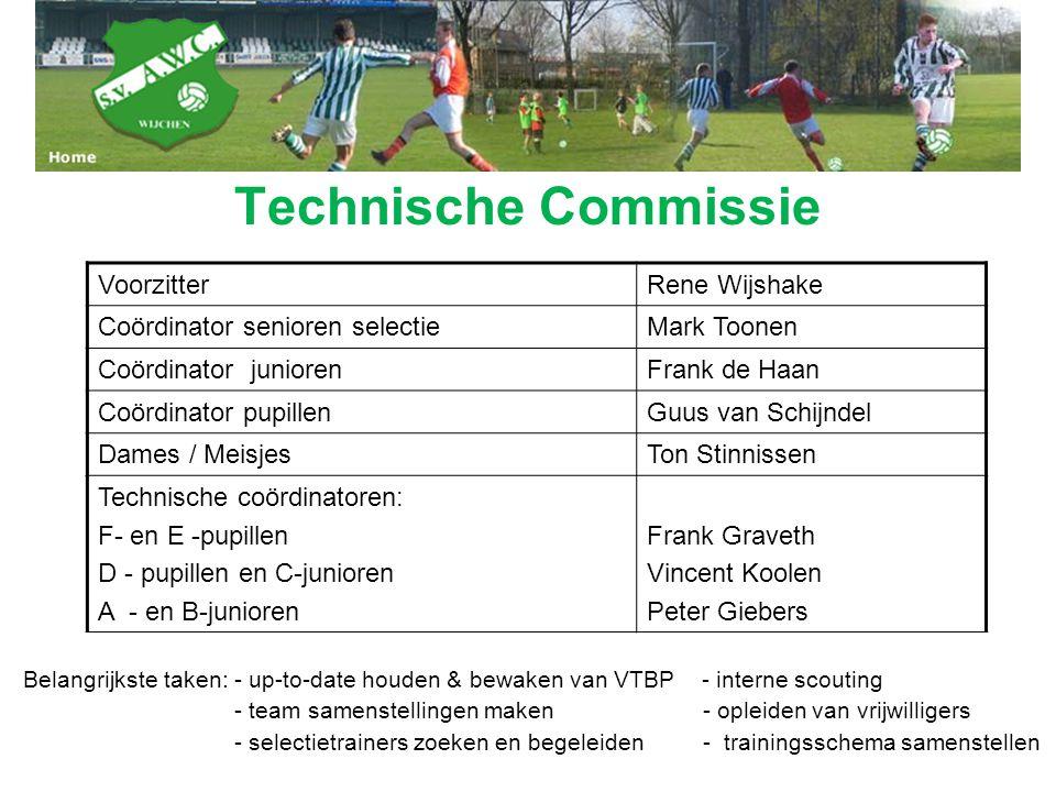 Technische Commissie Belangrijkste taken:- up-to-date houden & bewaken van VTBP - interne scouting - team samenstellingen maken - opleiden van vrijwil