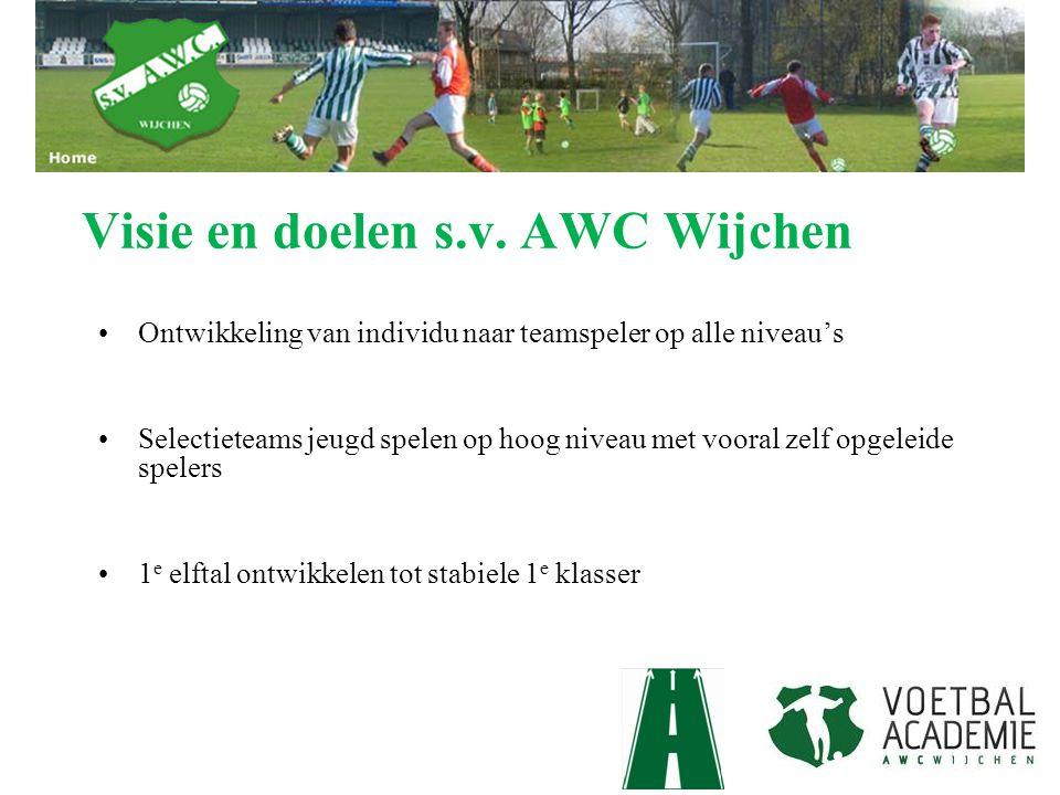 Visie en doelen s.v. AWC Wijchen Ontwikkeling van individu naar teamspeler op alle niveau's Selectieteams jeugd spelen op hoog niveau met vooral zelf