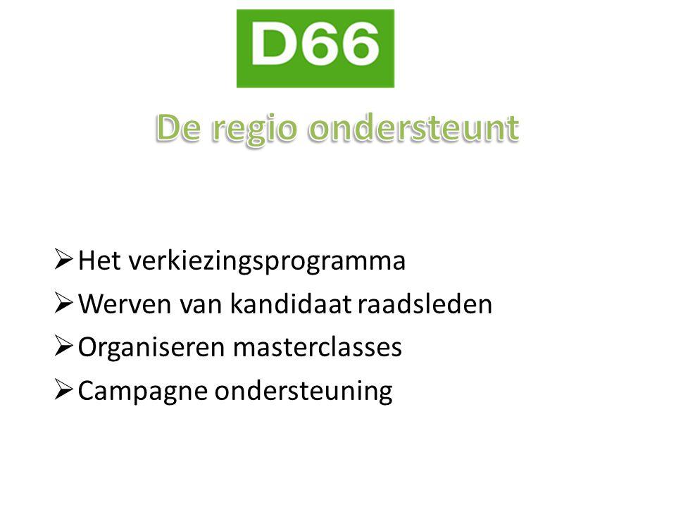  Het verkiezingsprogramma  Werven van kandidaat raadsleden  Organiseren masterclasses  Campagne ondersteuning
