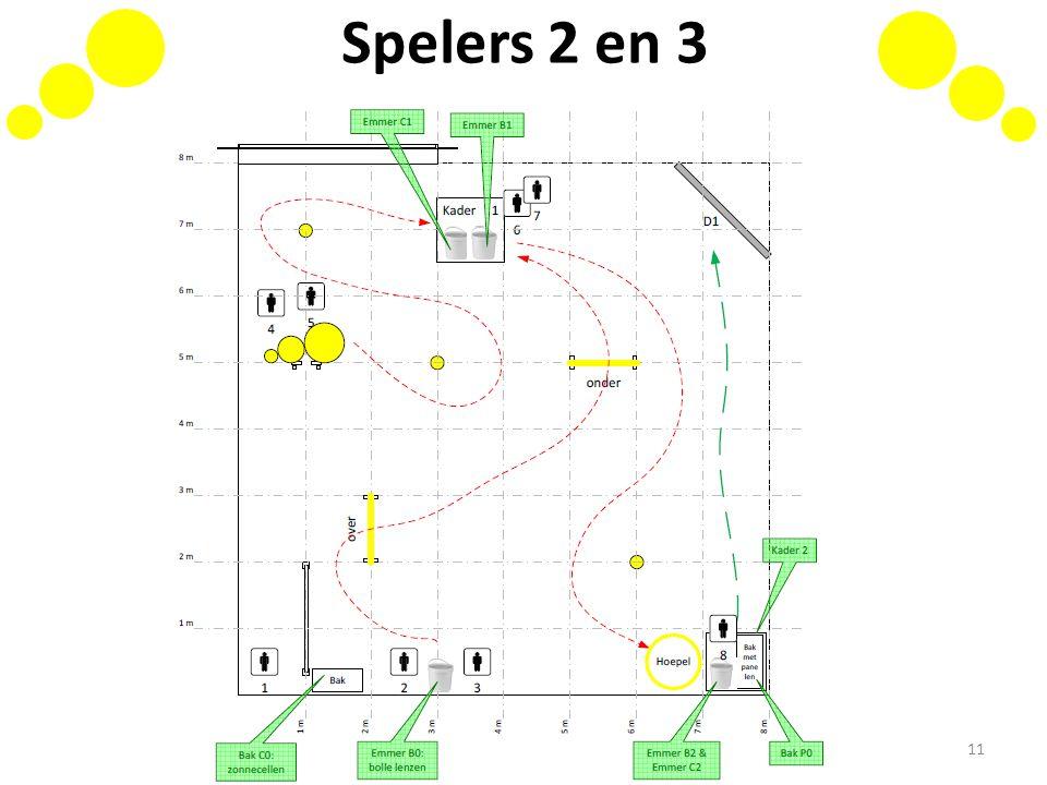 Spelers 2 en 3 11