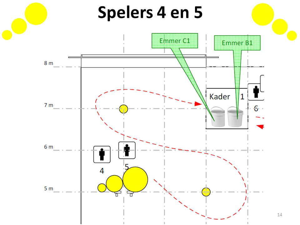 Spelers 4 en 5 14