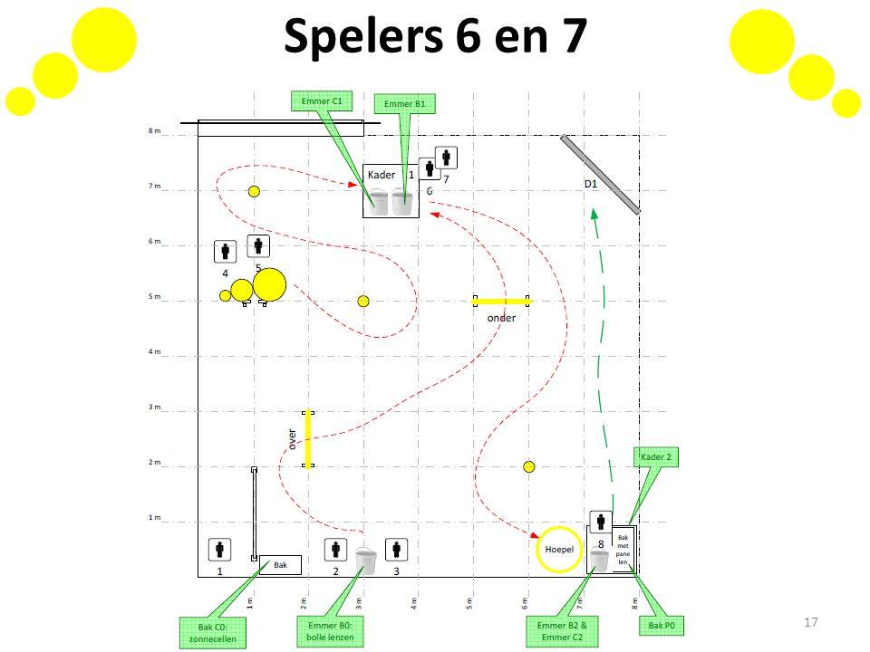 Spelers 6 en 7 17