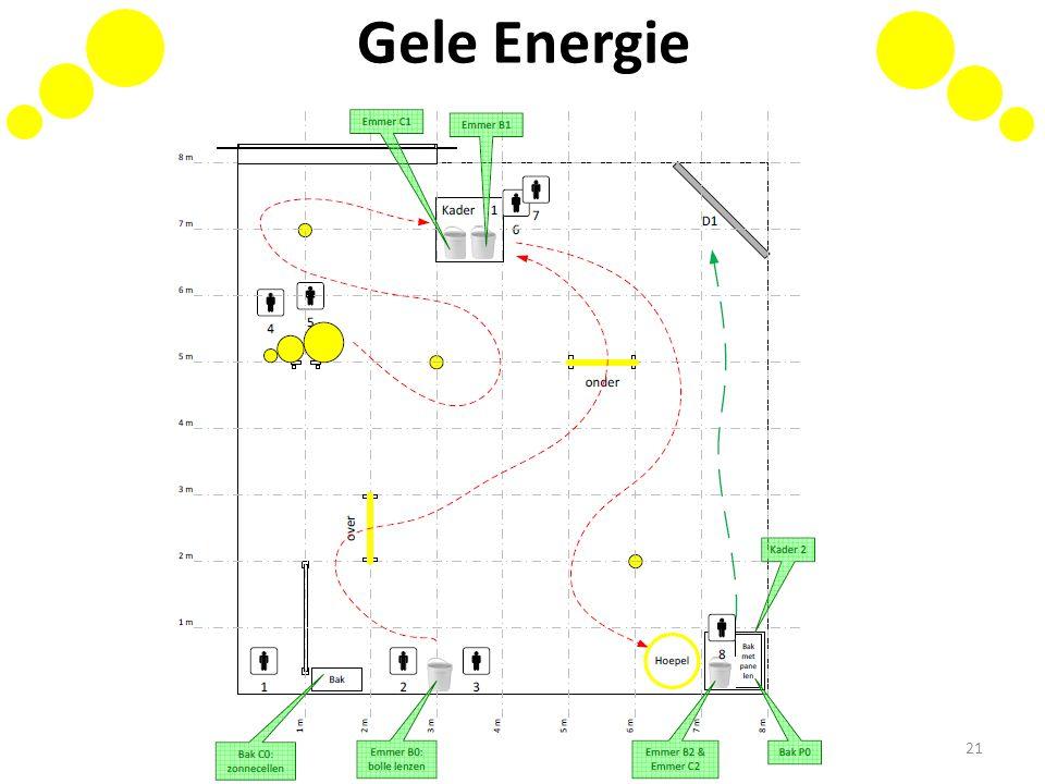 Gele Energie 21