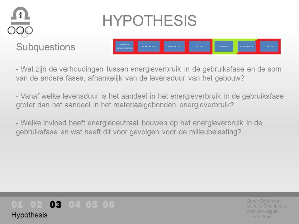 HYPOTHESIS Groep Equilibrium Marieke Steenbeeke Rick van Veghel Tim de Veen 01 02 03 04 05 06 Hypothesis Subquestions - Wat zijn de verhoudingen tussen energieverbruik in de gebruiksfase en de som van de andere fases, afhankelijk van de levensduur van het gebouw.