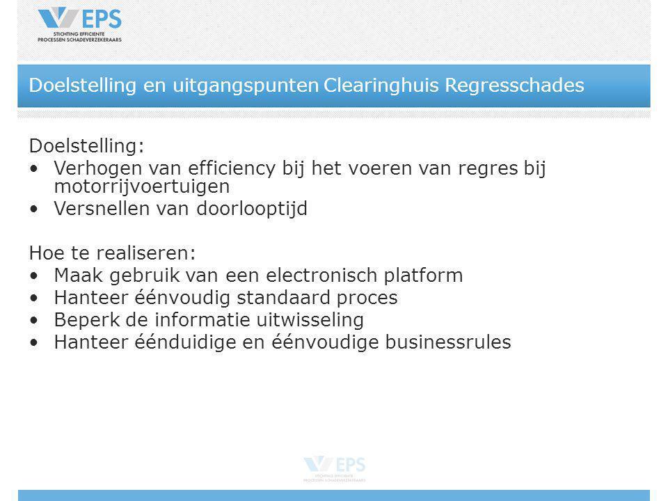 Doelstelling en uitgangspunten Clearinghuis Regresschades Doelstelling: Verhogen van efficiency bij het voeren van regres bij motorrijvoertuigen Versn