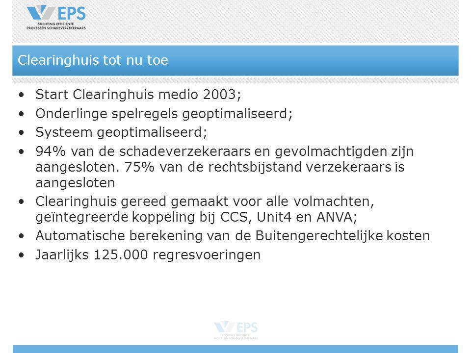 Clearinghuis tot nu toe Start Clearinghuis medio 2003; Onderlinge spelregels geoptimaliseerd; Systeem geoptimaliseerd; 94% van de schadeverzekeraars e