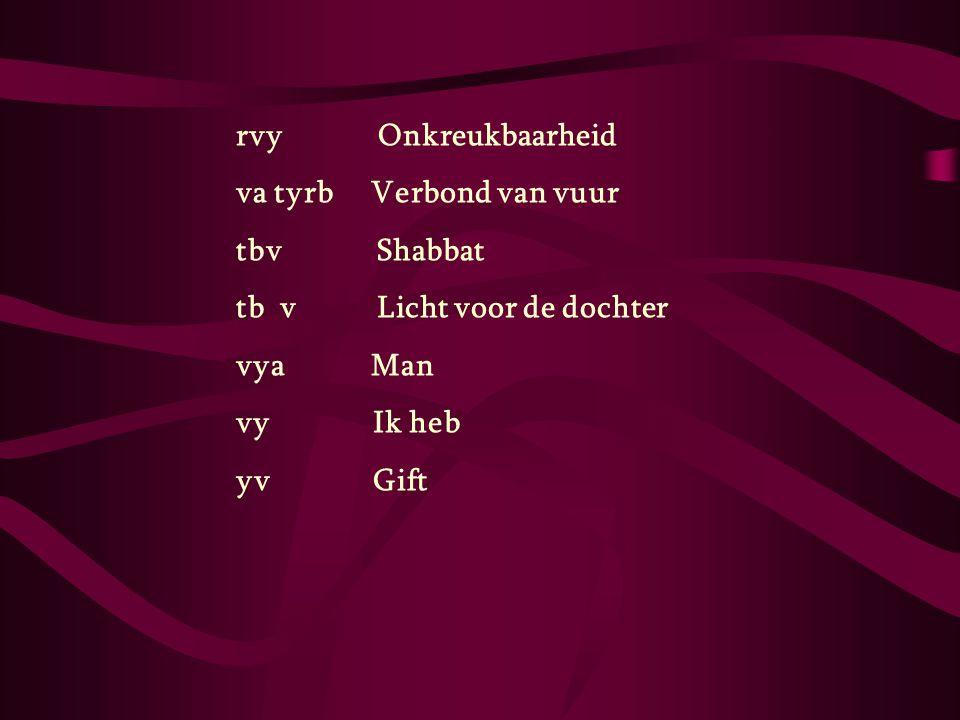 bv Te zitten rv Te zingen yar Te zien vr Arm rva Blij/gezegend vyt Bok vby Droog bry Gevecht Rabbi Gaon de Vilna heeft in het Hebreeuws een boek geschreven dat alle mogelijke woordcombinaties bevat, welke uit het eerste hoofdstuk van Bereshit genomen zijn.