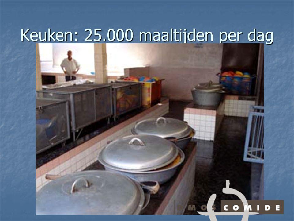 Keuken: 25.000 maaltijden per dag