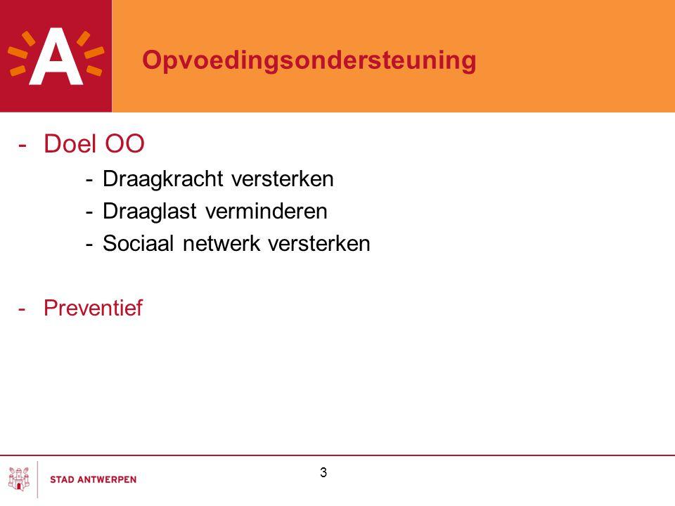 3 Opvoedingsondersteuning -Doel OO -Draagkracht versterken -Draaglast verminderen -Sociaal netwerk versterken -Preventief