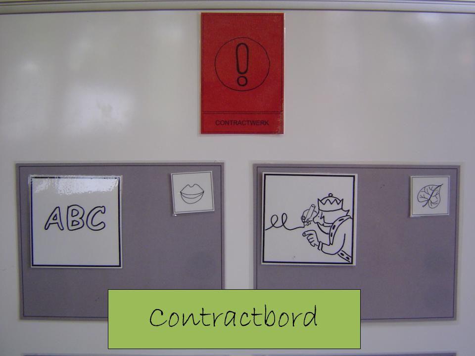 Contractbord
