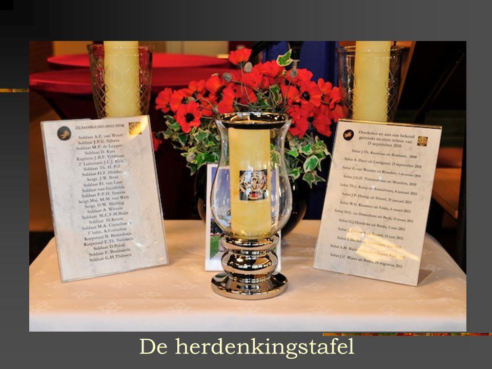 De herdenkingstafel