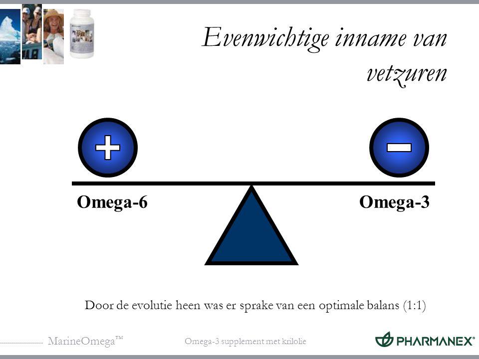 MarineOmega ™ Omega-3 supplement met krilolie Het gevaar van een onevenwichtige verhouding Omega-6 Omega-3 Bij onze huidige voeding is er sprake van een drastische disbalans (20:1) Ontsteking