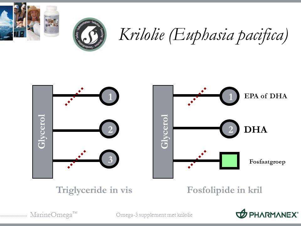 MarineOmega ™ Omega-3 supplement met krilolie Krilolie (Euphasia pacifica) DHA Fosfolipide in kril Fosfaatgroep Glycerol 1 2 EPA of DHA