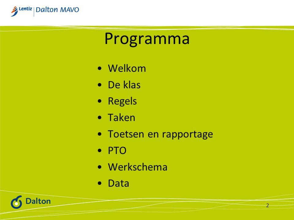 Programma Welkom De klas Regels Taken Toetsen en rapportage PTO Werkschema Data 2