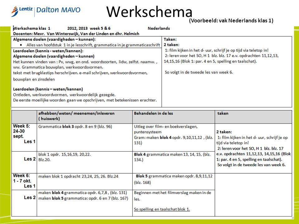 Werkschema 8 (Voorbeeld: vak Nederlands klas 1)