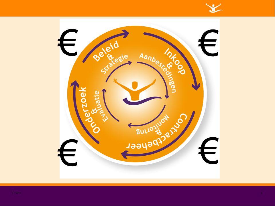 7-7-20145 € € € €