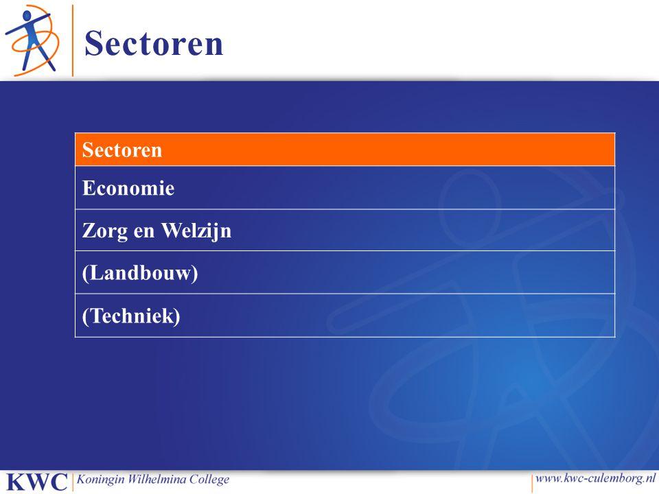 Sectoren Economie Zorg en Welzijn (Landbouw) (Techniek)