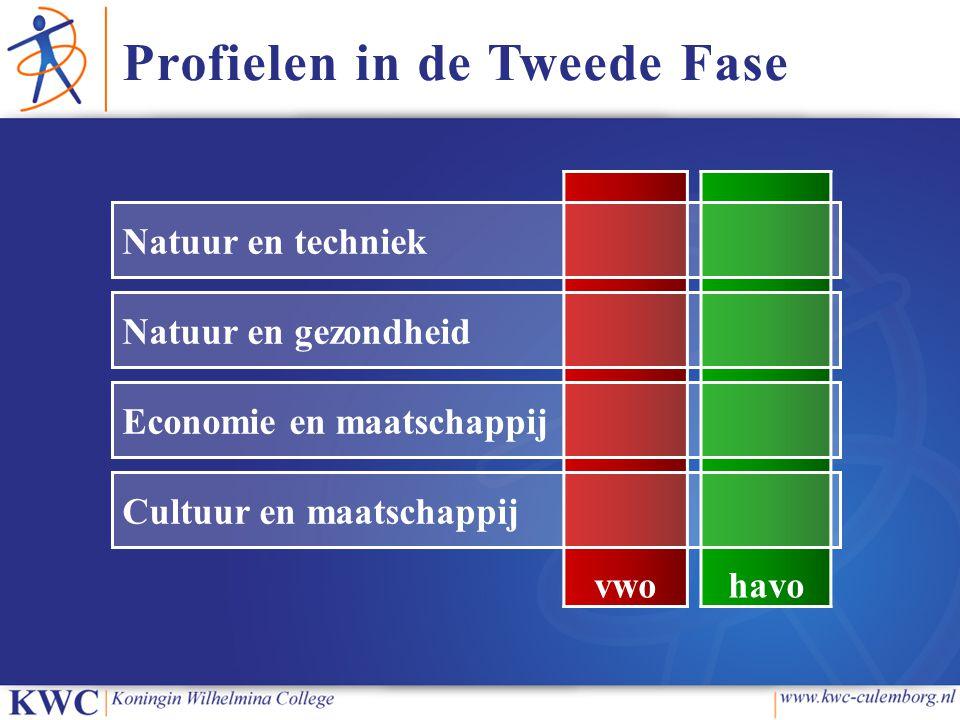 Profielen in de Tweede Fase vwo havo Natuur en techniek Natuur en gezondheid Economie en maatschappij Cultuur en maatschappij